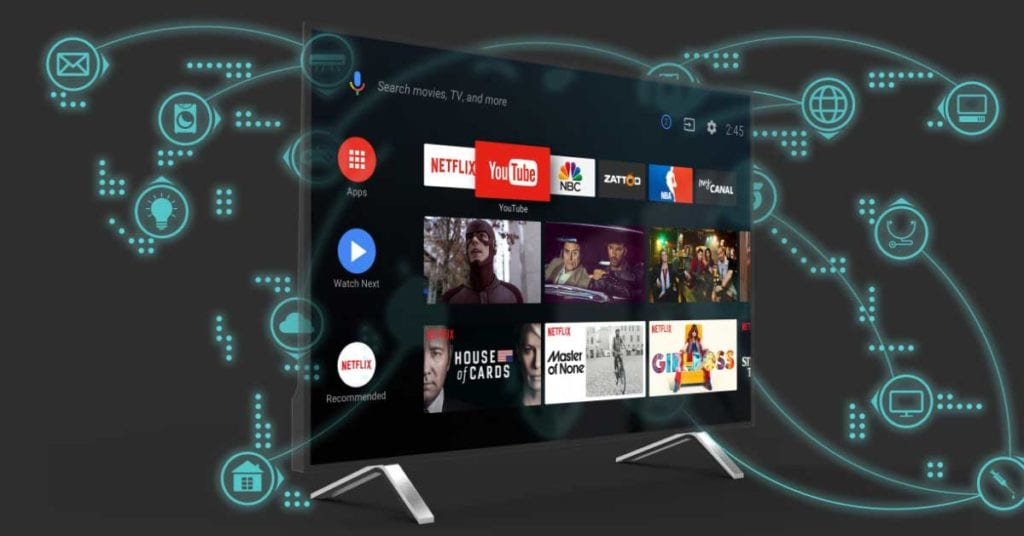 All you need to know about AI x IoT Smart TVs